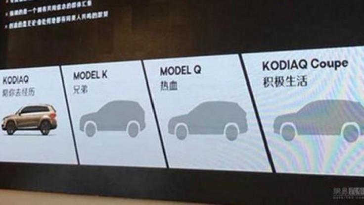 Model K, Model Q: Škoda Yeti končí, namiesto nej prídu dve nové SUV