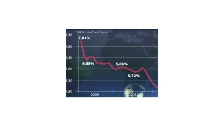 Takmer polovica Slovákov sa pri výbere pôžičky rozhoduje podľa úrokov