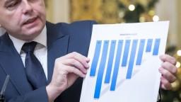 SaS nepodporí novú daň. Žiada Kažimíra, aby sa jej vzdal