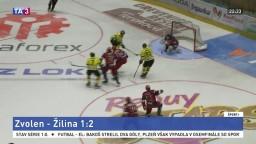 Tipsport liga: Žilina udržala vedenie, podľa Chovana prehralo lepšie mužstvo
