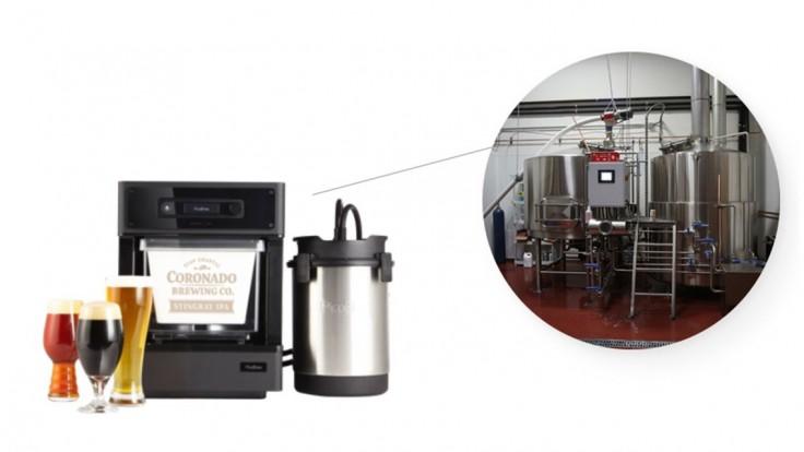 Vďaka PicoBrew si ku kávovaru môžete pridať už aj domáci pivovar