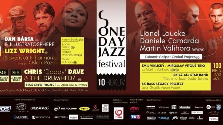 Otvárací koncert One Day Jazz Festivalu sa presúva z Bratislavského hradu do NTC