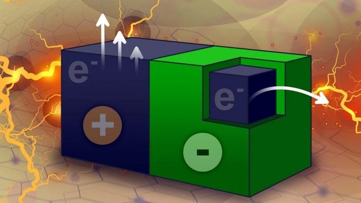 Častice z uhlíkových nanorúrok generujú elektrinu v zariadení MIT