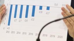 Hospodárime najhoršie z celej EÚ, odborníci volajú po výdavkových stropoch