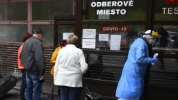 Nových nakazených je takmer 900, vysoký je aj počet obetí koronavírusu