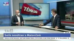 Sulík nesúhlasí s Matovičom / Nové opatrenia