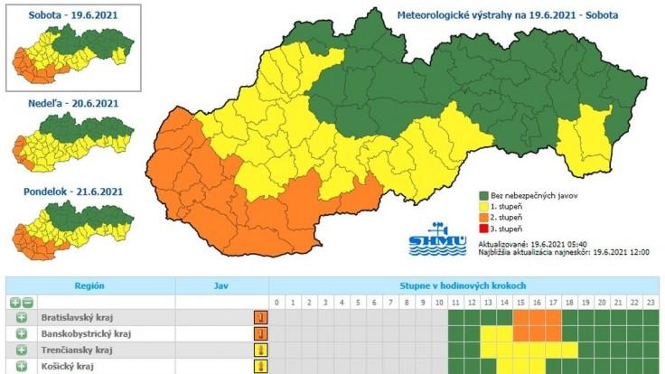 SHMÚ upozorňuje na horúčavy najmä na západe a juhu Slovenska